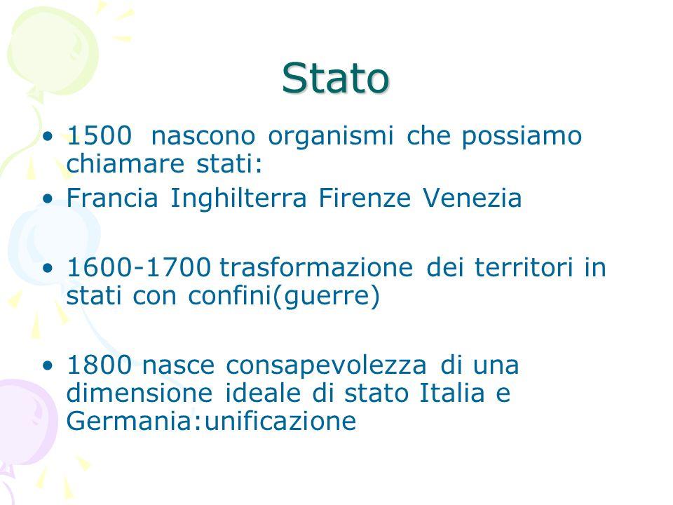 Stato 1500 nascono organismi che possiamo chiamare stati: Francia Inghilterra Firenze Venezia 1600-1700 trasformazione dei territori in stati con conf