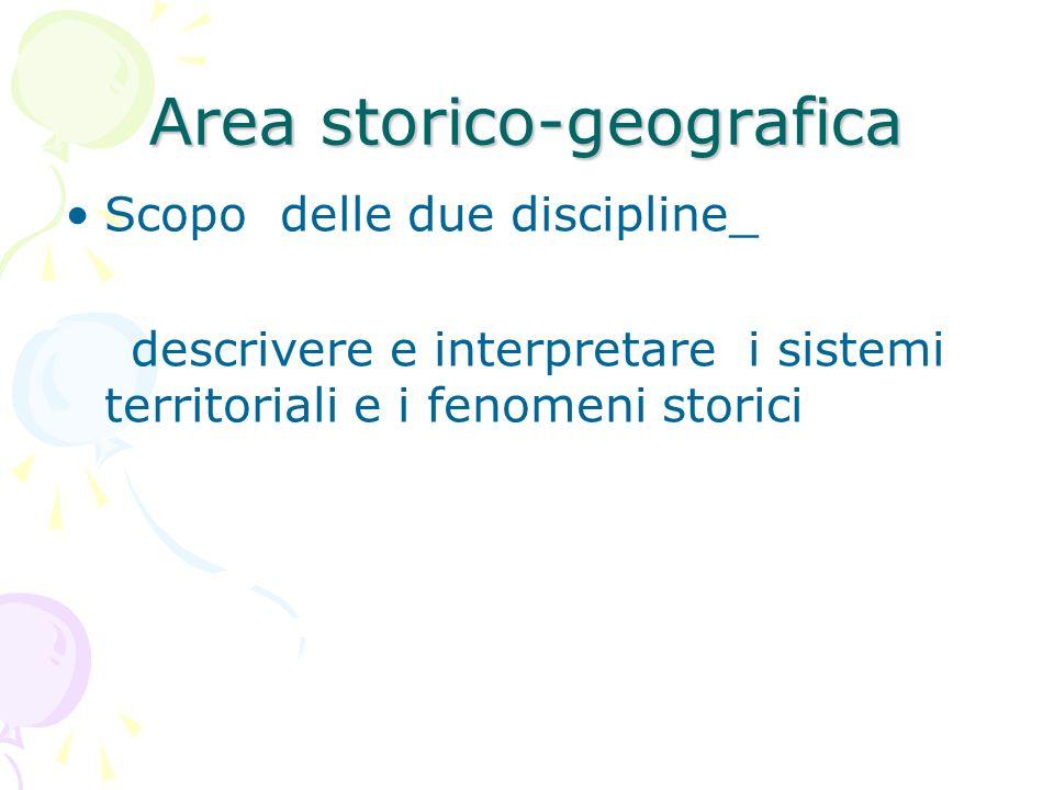 Area storico-geografica Scopo delle due discipline_ descrivere e interpretare i sistemi territoriali e i fenomeni storici