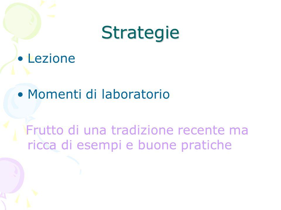 Strategie Lezione Momenti di laboratorio Frutto di una tradizione recente ma ricca di esempi e buone pratiche