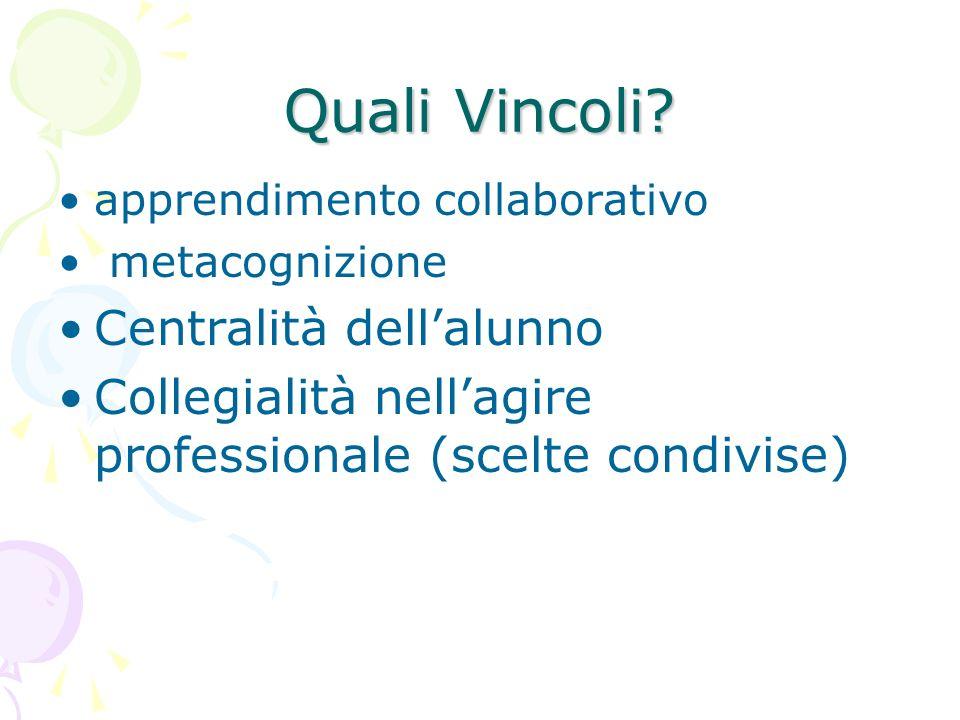 Quali Vincoli? apprendimento collaborativo metacognizione Centralità dellalunno Collegialità nellagire professionale (scelte condivise)