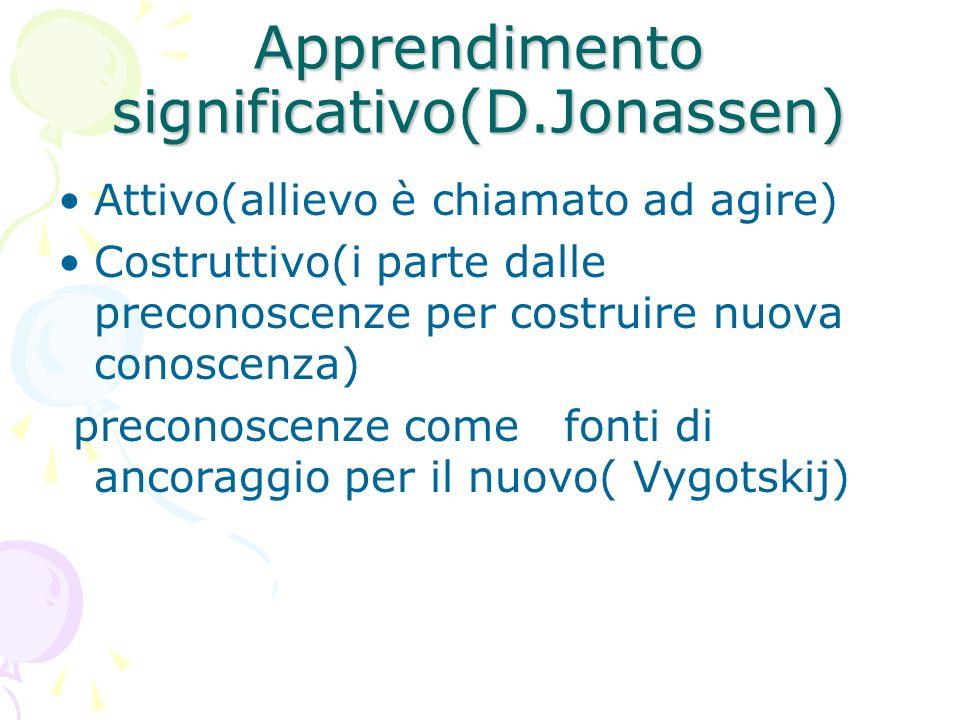 Apprendimento significativo(D.Jonassen) Attivo(allievo è chiamato ad agire) Costruttivo(i parte dalle preconoscenze per costruire nuova conoscenza) pr