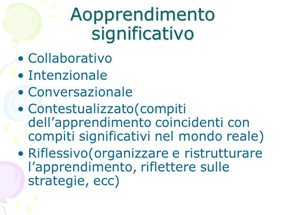 Aopprendimento significativo Collaborativo Intenzionale Conversazionale Contestualizzato(compiti dellapprendimento coincidenti con compiti significati
