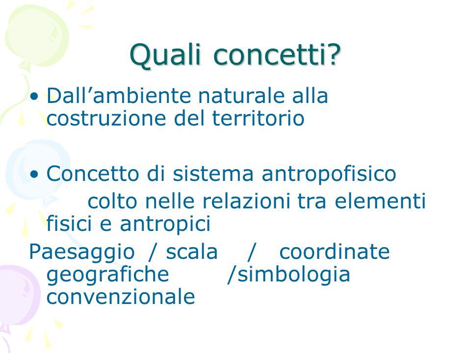 Quali concetti? Dallambiente naturale alla costruzione del territorio Concetto di sistema antropofisico colto nelle relazioni tra elementi fisici e an