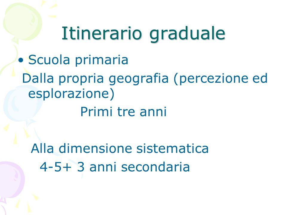 Itinerario graduale Scuola primaria Dalla propria geografia (percezione ed esplorazione) Primi tre anni Alla dimensione sistematica 4-5+ 3 anni second