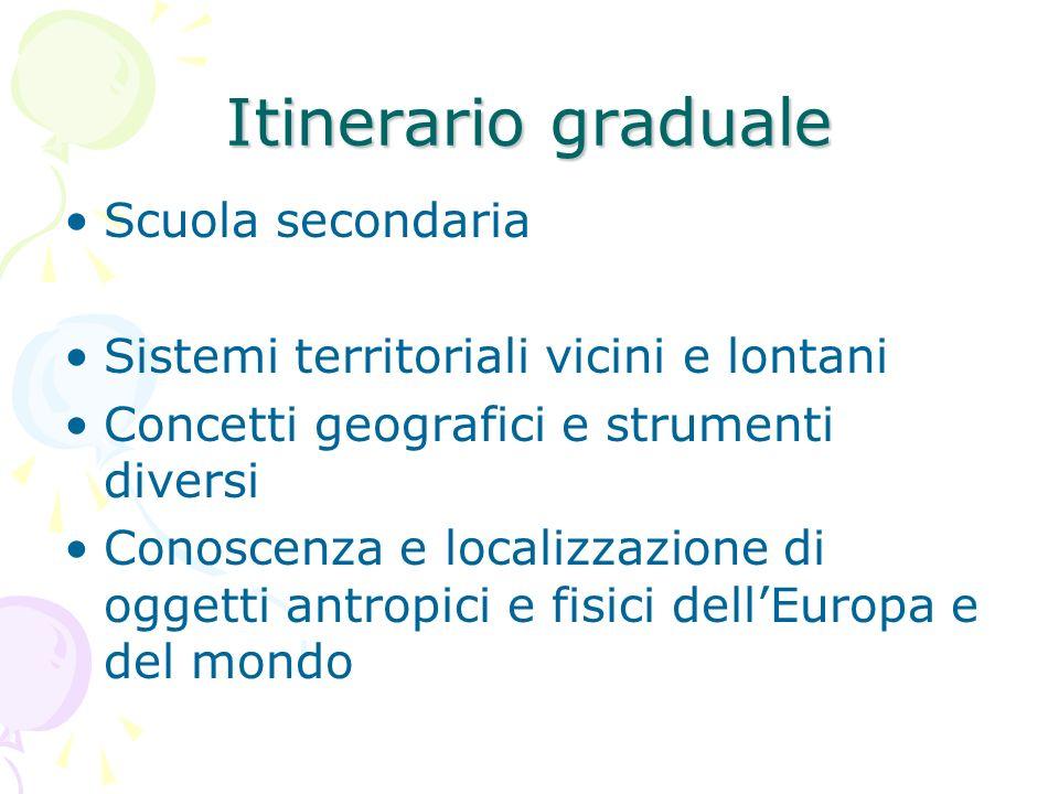 Itinerario graduale Scuola secondaria Sistemi territoriali vicini e lontani Concetti geografici e strumenti diversi Conoscenza e localizzazione di ogg