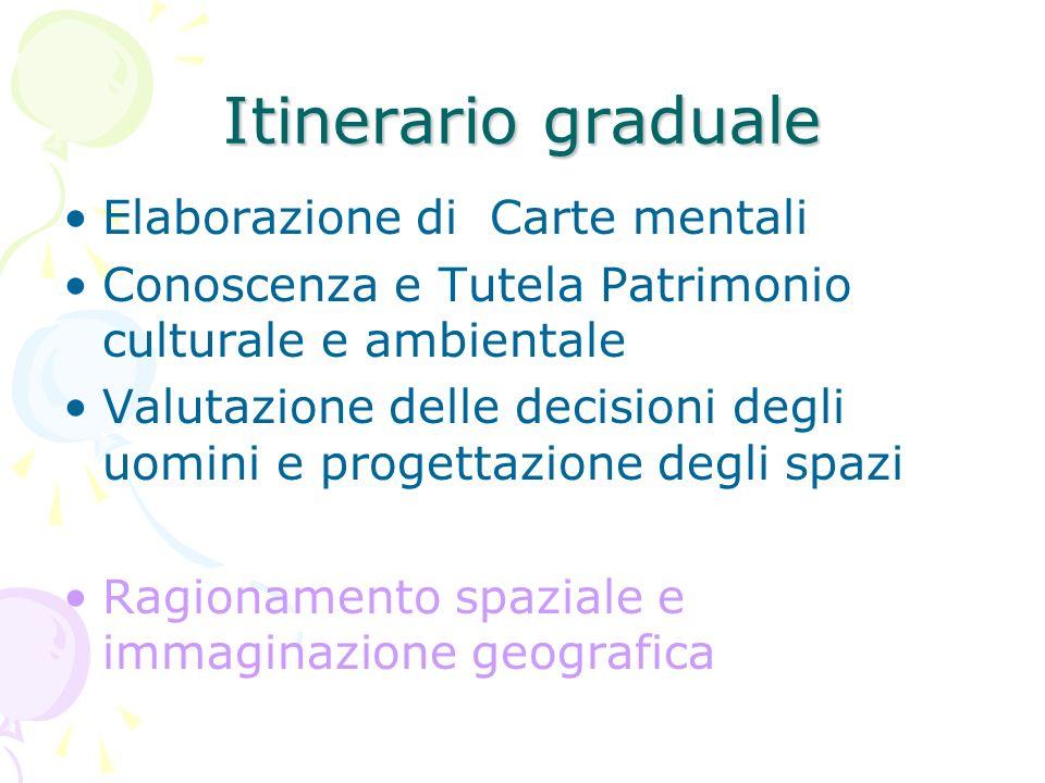 Itinerario graduale Elaborazione di Carte mentali Conoscenza e Tutela Patrimonio culturale e ambientale Valutazione delle decisioni degli uomini e pro