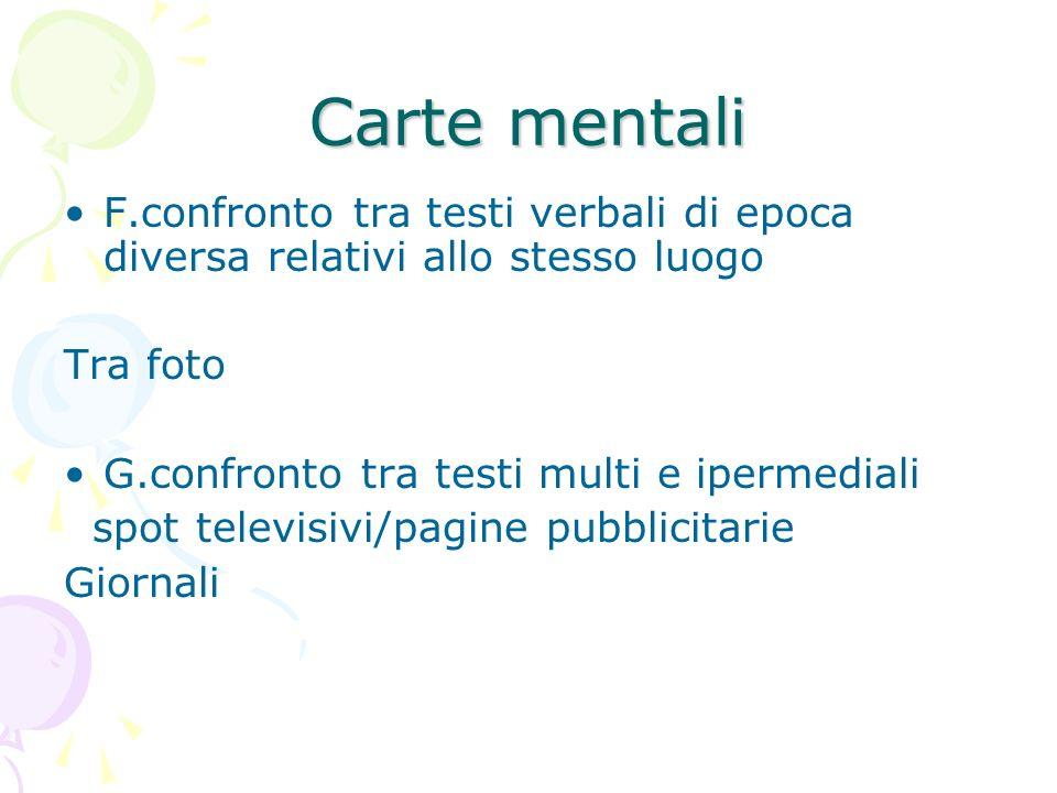 Carte mentali F.confronto tra testi verbali di epoca diversa relativi allo stesso luogo Tra foto G.confronto tra testi multi e ipermediali spot televi