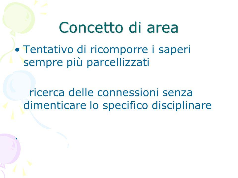 Concetto di area Tentativo di ricomporre i saperi sempre più parcellizzati ricerca delle connessioni senza dimenticare lo specifico disciplinare.