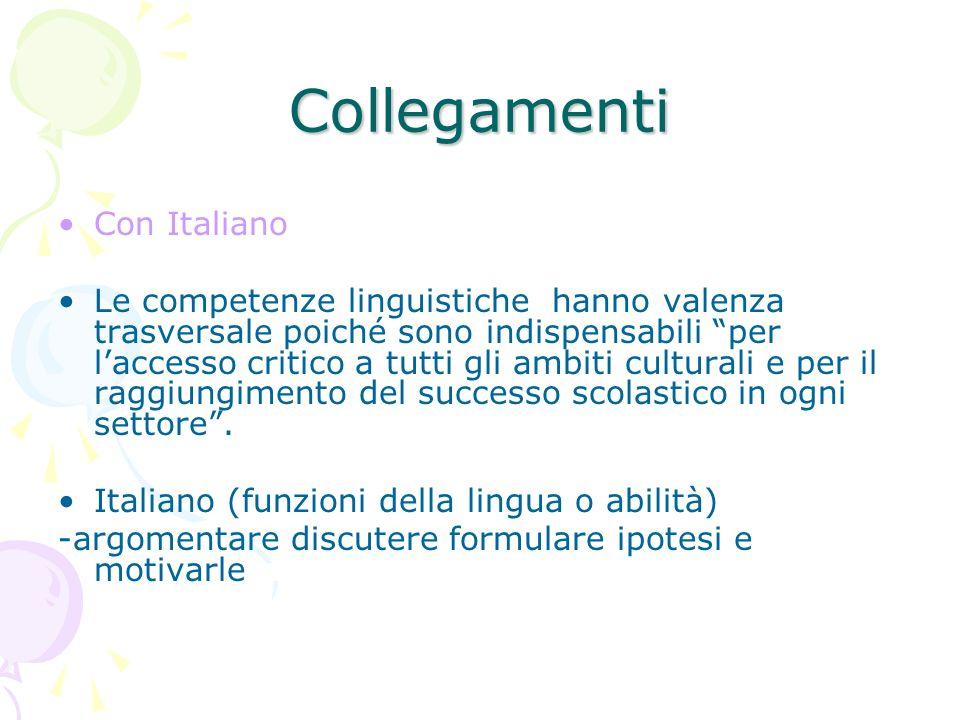Collegamenti Con Italiano Le competenze linguistiche hanno valenza trasversale poiché sono indispensabili per laccesso critico a tutti gli ambiti cult