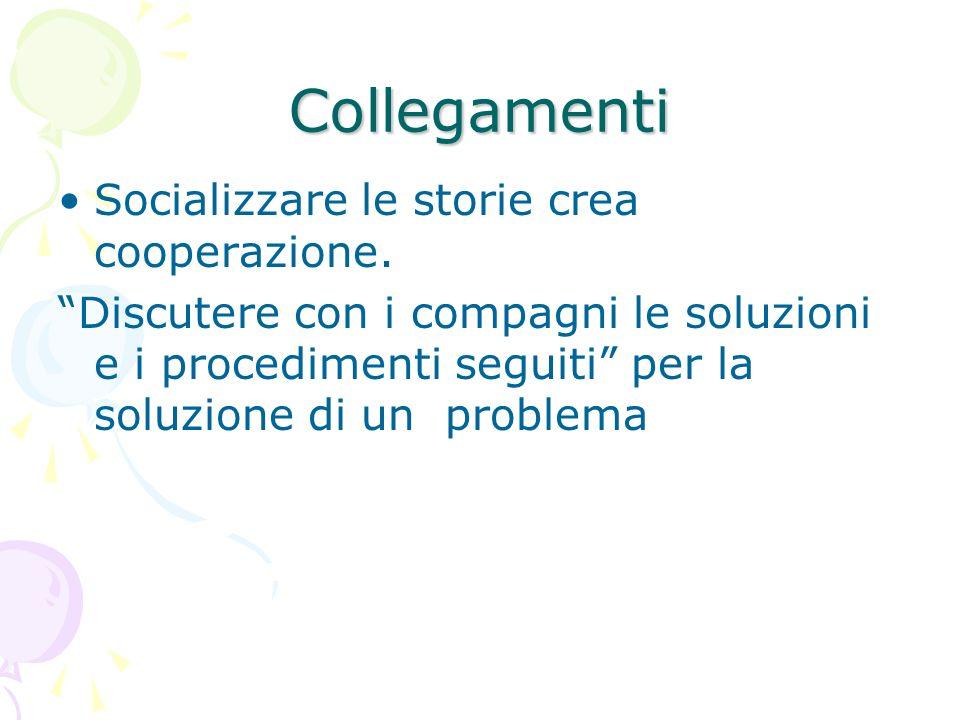 Collegamenti Socializzare le storie crea cooperazione. Discutere con i compagni le soluzioni e i procedimenti seguiti per la soluzione di un problema
