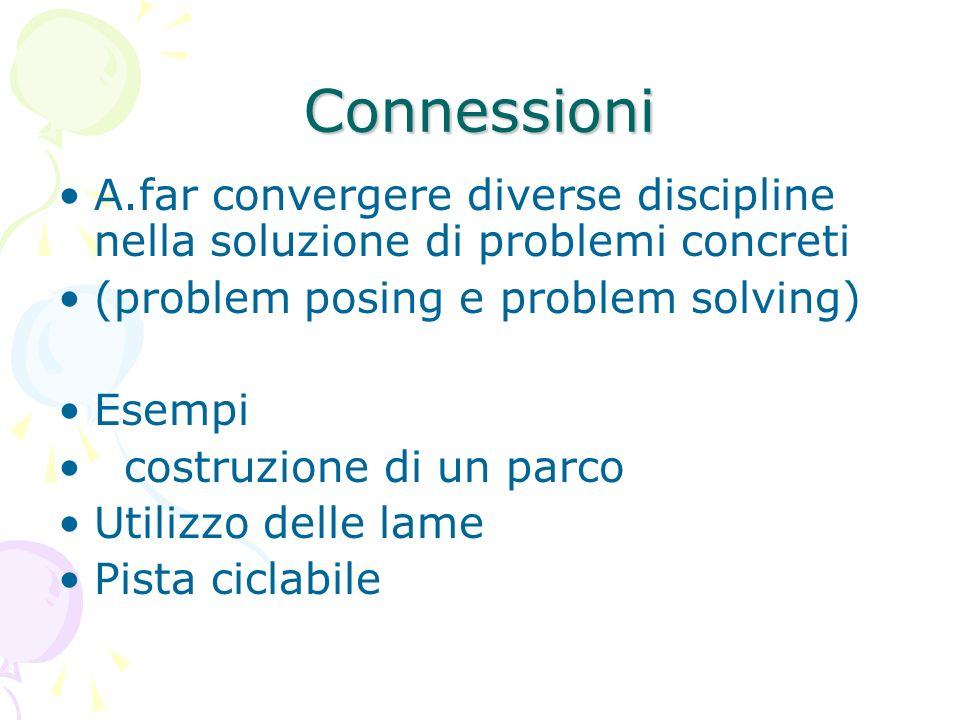 Connessioni A.far convergere diverse discipline nella soluzione di problemi concreti (problem posing e problem solving) Esempi costruzione di un parco