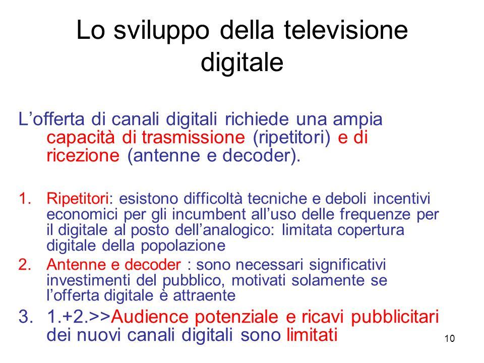 10 Lo sviluppo della televisione digitale Lofferta di canali digitali richiede una ampia capacità di trasmissione (ripetitori) e di ricezione (antenne