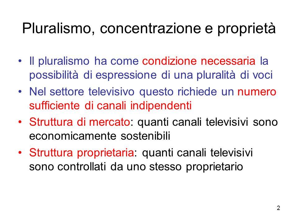 2 Pluralismo, concentrazione e proprietà Il pluralismo ha come condizione necessaria la possibilità di espressione di una pluralità di voci Nel settor