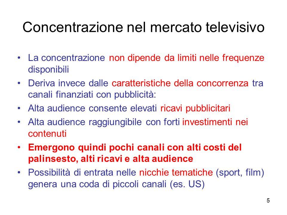 5 Concentrazione nel mercato televisivo La concentrazione non dipende da limiti nelle frequenze disponibili Deriva invece dalle caratteristiche della