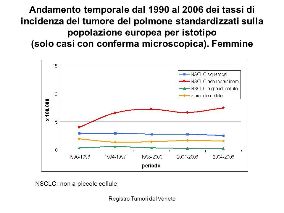 Registro Tumori del Veneto Andamento temporale dal 1990 al 2006 dei tassi di incidenza del tumore del polmone standardizzati sulla popolazione europea per istotipo (solo casi con conferma microscopica).