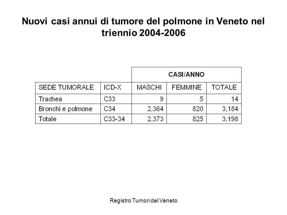 Registro Tumori del Veneto Nuovi casi annui di tumore del polmone in Veneto nel triennio 2004-2006