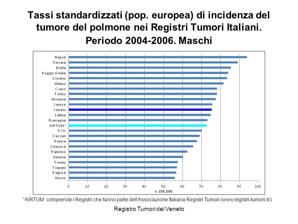 Registro Tumori del Veneto Tassi standardizzati (pop.