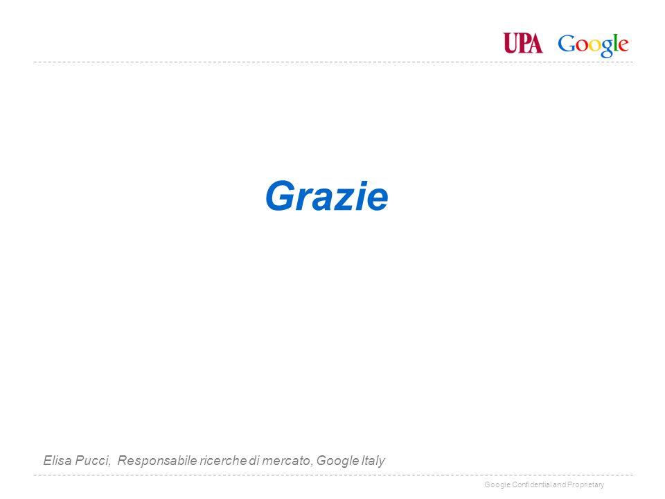 Google Confidential and Proprietary Quali categorie di prodotto si acquisteranno online: La prefigurazione degli acquisti online tra 10 anni Ricerca commissionata a GFK Eurisko.