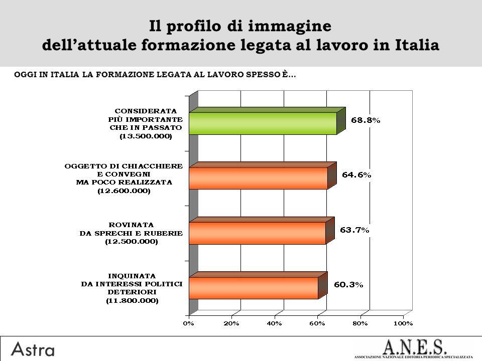 Il profilo di immagine dellattuale formazione legata al lavoro in Italia OGGI IN ITALIA LA FORMAZIONE LEGATA AL LAVORO SPESSO È…