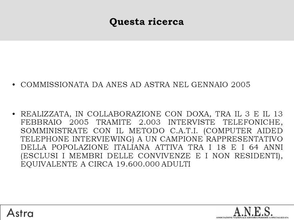 Questa ricerca COMMISSIONATA DA ANES AD ASTRA NEL GENNAIO 2005 REALIZZATA, IN COLLABORAZIONE CON DOXA, TRA IL 3 E IL 13 FEBBRAIO 2005 TRAMITE 2.003 INTERVISTE TELEFONICHE, SOMMINISTRATE CON IL METODO C.A.T.I.