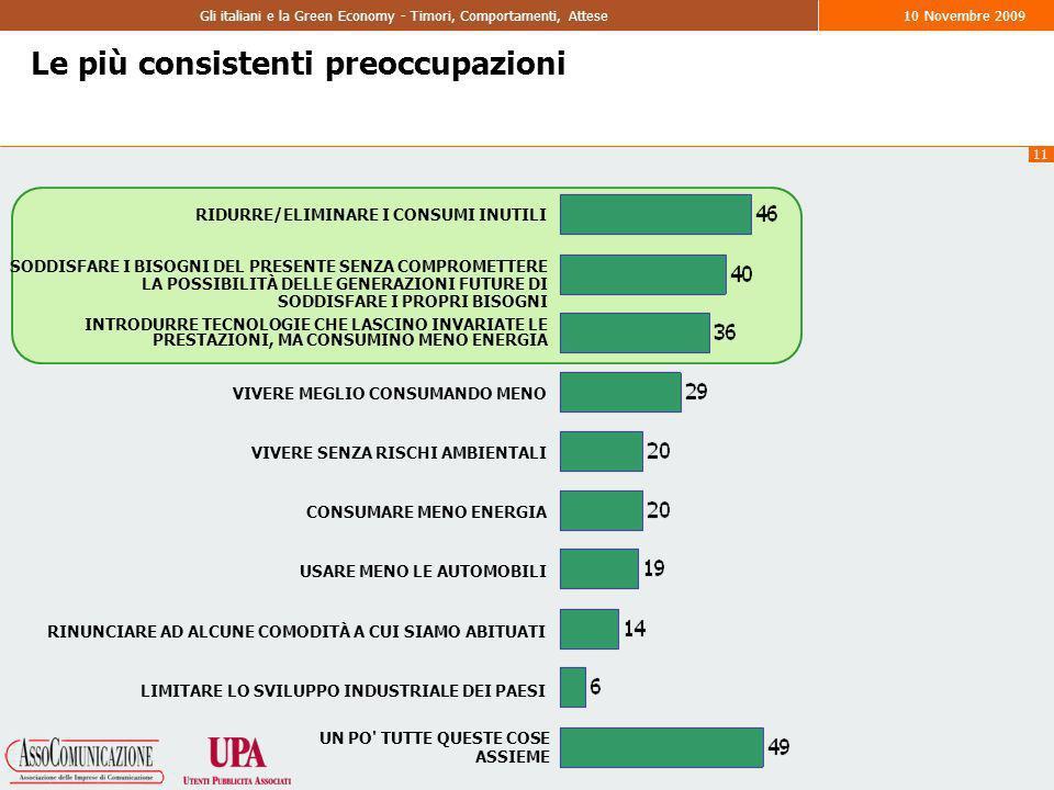 11 Gli italiani e la Green Economy - Timori, Comportamenti, Attese10 Novembre 2009 Le più consistenti preoccupazioni RIDURRE/ELIMINARE I CONSUMI INUTILI SODDISFARE I BISOGNI DEL PRESENTE SENZA COMPROMETTERE LA POSSIBILITÀ DELLE GENERAZIONI FUTURE DI SODDISFARE I PROPRI BISOGNI INTRODURRE TECNOLOGIE CHE LASCINO INVARIATE LE PRESTAZIONI, MA CONSUMINO MENO ENERGIA VIVERE MEGLIO CONSUMANDO MENO VIVERE SENZA RISCHI AMBIENTALI CONSUMARE MENO ENERGIA USARE MENO LE AUTOMOBILI RINUNCIARE AD ALCUNE COMODITÀ A CUI SIAMO ABITUATI LIMITARE LO SVILUPPO INDUSTRIALE DEI PAESI UN PO TUTTE QUESTE COSE ASSIEME