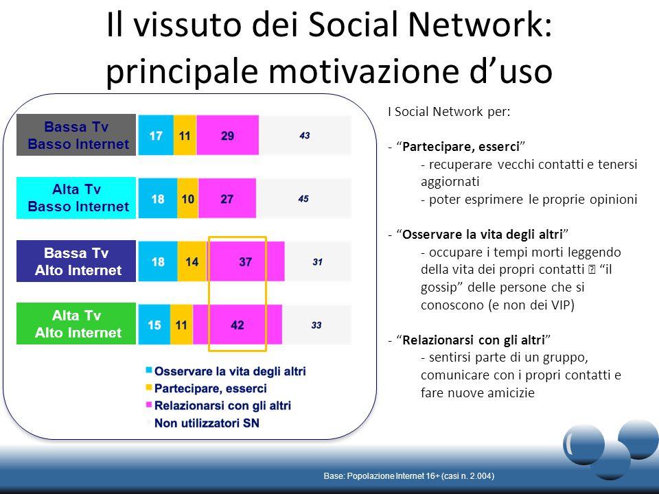 Il vissuto dei Social Network: principale motivazione duso Base: registrati ad almeno 1 Social Network (casi n.