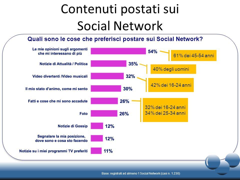 Contenuti postati sui Social Network Base: registrati ad almeno 1 Social Network (casi n.