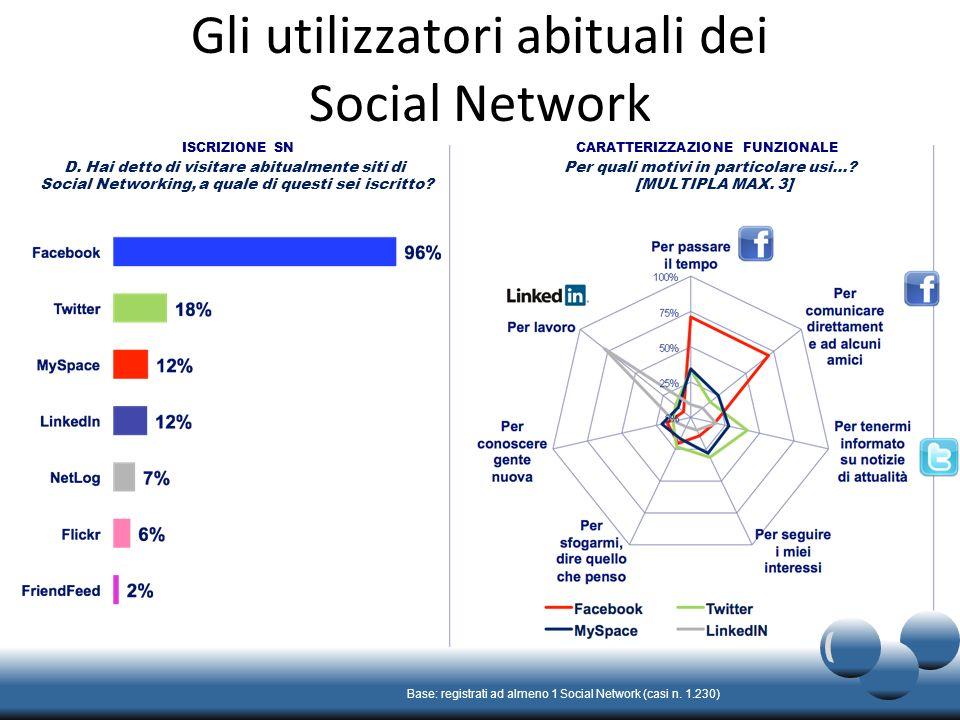 Gli utilizzatori abituali dei Social Network D.