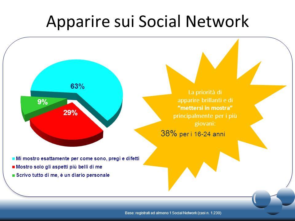 Apparire sui Social Network Base: registrati ad almeno 1 Social Network (casi n.