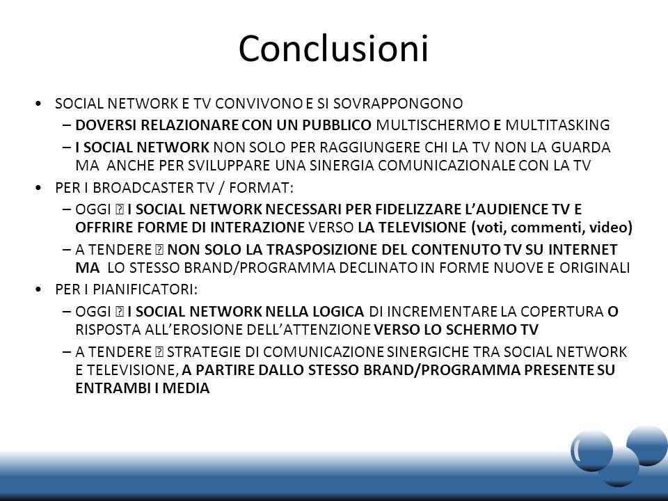 SOCIAL NETWORK E TV CONVIVONO E SI SOVRAPPONGONO –DOVERSI RELAZIONARE CON UN PUBBLICO MULTISCHERMO E MULTITASKING –I SOCIAL NETWORK NON SOLO PER RAGGIUNGERE CHI LA TV NON LA GUARDA MA ANCHE PER SVILUPPARE UNA SINERGIA COMUNICAZIONALE CON LA TV PER I BROADCASTER TV / FORMAT: –OGGI I SOCIAL NETWORK NECESSARI PER FIDELIZZARE LAUDIENCE TV E OFFRIRE FORME DI INTERAZIONE VERSO LA TELEVISIONE (voti, commenti, video) –A TENDERE NON SOLO LA TRASPOSIZIONE DEL CONTENUTO TV SU INTERNET MA LO STESSO BRAND/PROGRAMMA DECLINATO IN FORME NUOVE E ORIGINALI PER I PIANIFICATORI: –OGGI I SOCIAL NETWORK NELLA LOGICA DI INCREMENTARE LA COPERTURA O RISPOSTA ALLEROSIONE DELLATTENZIONE VERSO LO SCHERMO TV –A TENDERE STRATEGIE DI COMUNICAZIONE SINERGICHE TRA SOCIAL NETWORK E TELEVISIONE, A PARTIRE DALLO STESSO BRAND/PROGRAMMA PRESENTE SU ENTRAMBI I MEDIA Conclusioni Base: registrati ad almeno 1 Social Network (casi n.