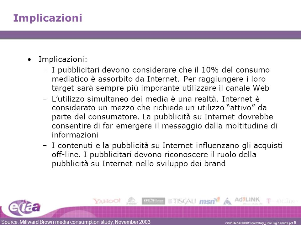 Source: Millward Brown media consumption study, November 2003 i:\401060\40106041\pres\Italy_Core Big 5 charts.ppt 9 Implicazioni Implicazioni: –I pubblicitari devono considerare che il 10% del consumo mediatico è assorbito da Internet.