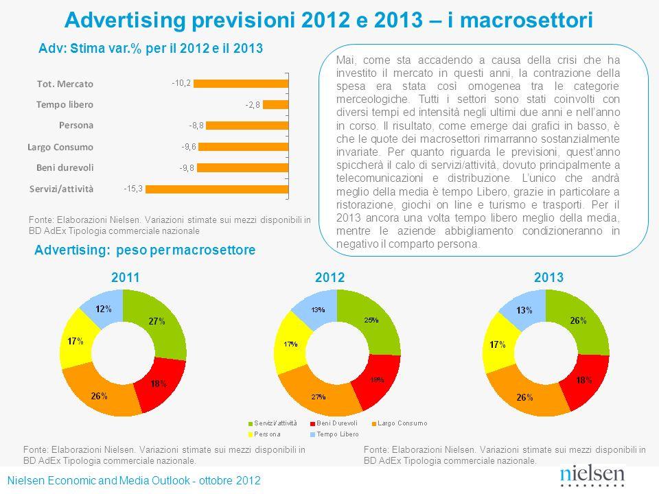 Nielsen Economic and Media Outlook - ottobre 2012 Advertising previsioni 2012 e 2013 – i macrosettori Adv: Stima var.% per il 2012 e il 2013 Fonte: El
