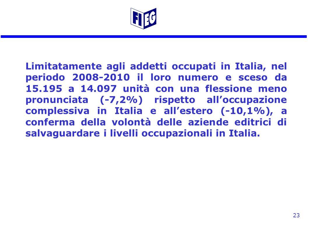 Limitatamente agli addetti occupati in Italia, nel periodo 2008-2010 il loro numero e sceso da 15.195 a 14.097 unità con una flessione meno pronunciata (-7,2%) rispetto alloccupazione complessiva in Italia e allestero (-10,1%), a conferma della volontà delle aziende editrici di salvaguardare i livelli occupazionali in Italia.