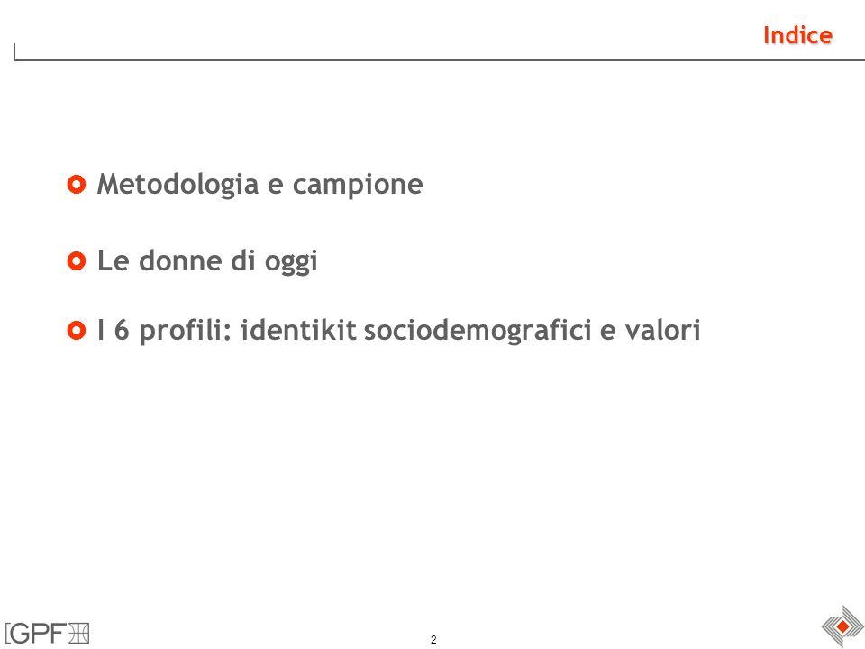 2 Indice Metodologia e campione Le donne di oggi I 6 profili: identikit sociodemografici e valori