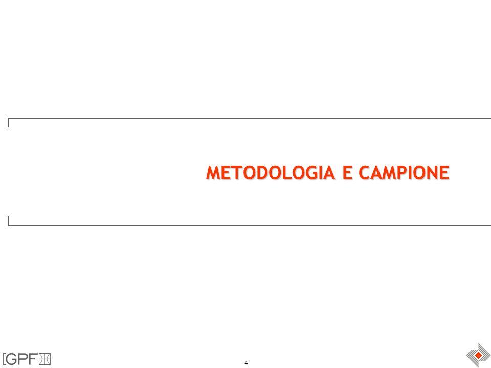 5 Metodologia e campione La ricerca è stata svolta attraverso la somministrazione di un questionario online (disponibile sul sito internet di Donna Moderna e sul sito di Centromarca) e di uno cartaceo, entrambi autocompilati, per un totale di 1368 intervistate Il campione reale delle rispondenti è risultato vicino alluniverso della popolazione femminile italiana: una comunità che riassume delle caratteristiche proprie dellinterno paese.