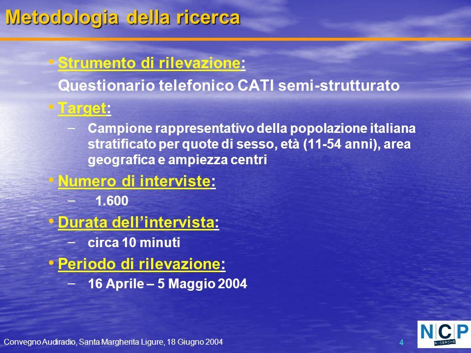 Convegno Audiradio, Santa Margherita Ligure, 18 Giugno 2004 4 Metodologia della ricerca Strumento di rilevazione: Questionario telefonico CATI semi-st