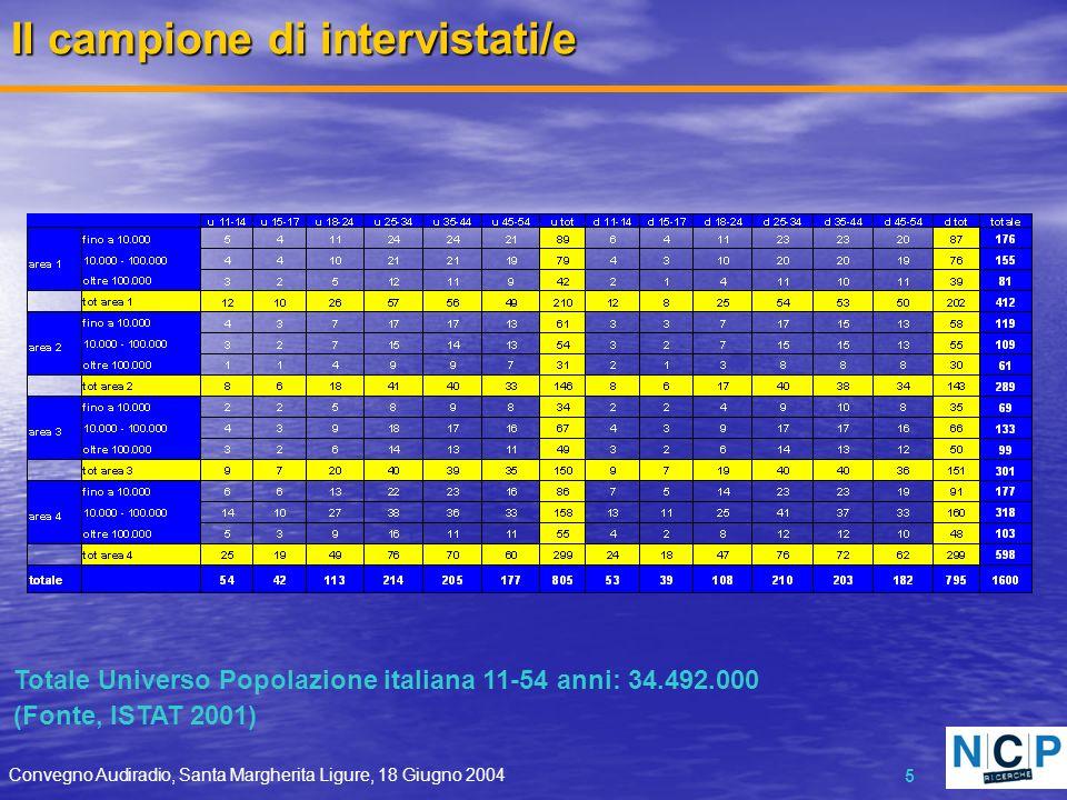 Convegno Audiradio, Santa Margherita Ligure, 18 Giugno 2004 5 Il campione di intervistati/e Totale Universo Popolazione italiana 11-54 anni: 34.492.00
