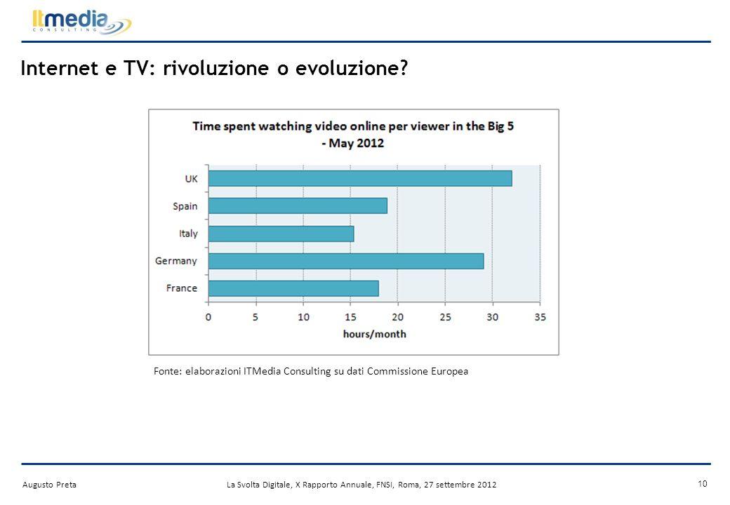 Augusto PretaLa Svolta Digitale, X Rapporto Annuale, FNSI, Roma, 27 settembre 2012 9 Crescono gli ascolti TV Fonte: elaborazioni ITMedia Consulting