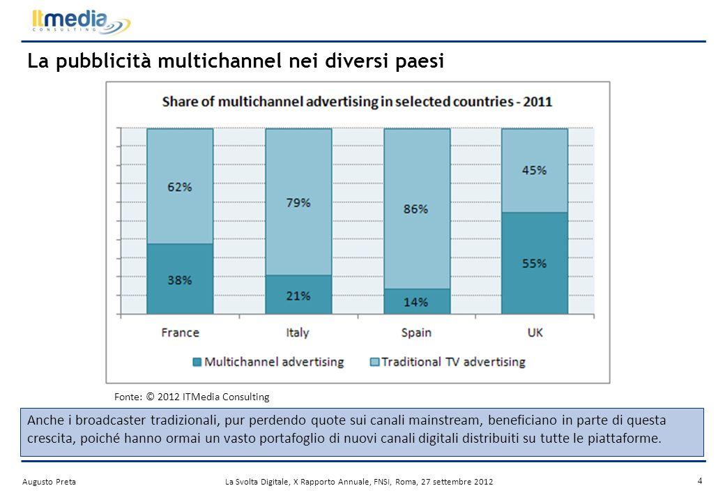 Augusto PretaLa Svolta Digitale, X Rapporto Annuale, FNSI, Roma, 27 settembre 2012 3 La pubblicità Dopo la ripresa del 2010 (fino a +16% in Francia, Germania e UK), il 2011 ha registrato una nuova contrazione.
