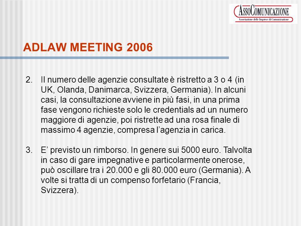 ADLAW MEETING 2006 2.Il numero delle agenzie consultate è ristretto a 3 o 4 (in UK, Olanda, Danimarca, Svizzera, Germania).