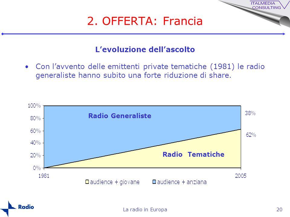 La radio in Europa20 2. OFFERTA: Francia Levoluzione dellascolto Radio Generaliste Radio Tematiche Con lavvento delle emittenti private tematiche (198
