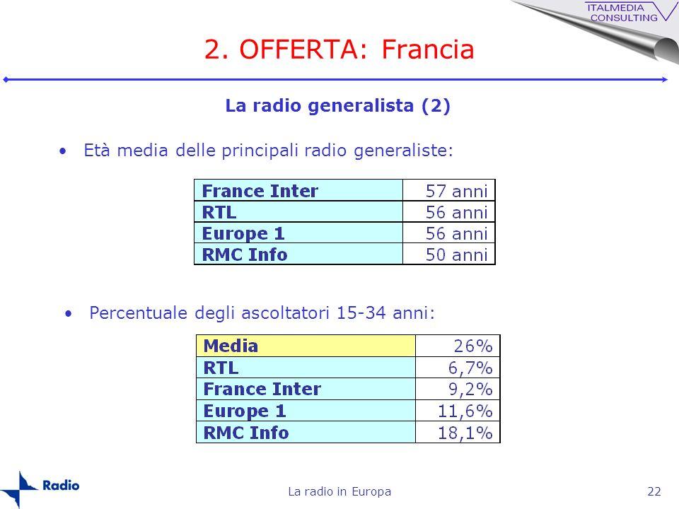 La radio in Europa22 2. OFFERTA: Francia La radio generalista (2) Età media delle principali radio generaliste: Percentuale degli ascoltatori 15-34 an