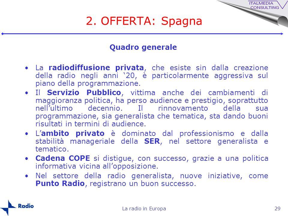 La radio in Europa29 2. OFFERTA: Spagna Quadro generale La radiodiffusione privata, che esiste sin dalla creazione della radio negli anni 20, è partic