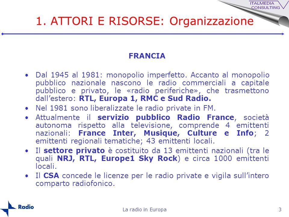 La radio in Europa3 1. ATTORI E RISORSE: Organizzazione FRANCIA Dal 1945 al 1981: monopolio imperfetto. Accanto al monopolio pubblico nazionale nascon