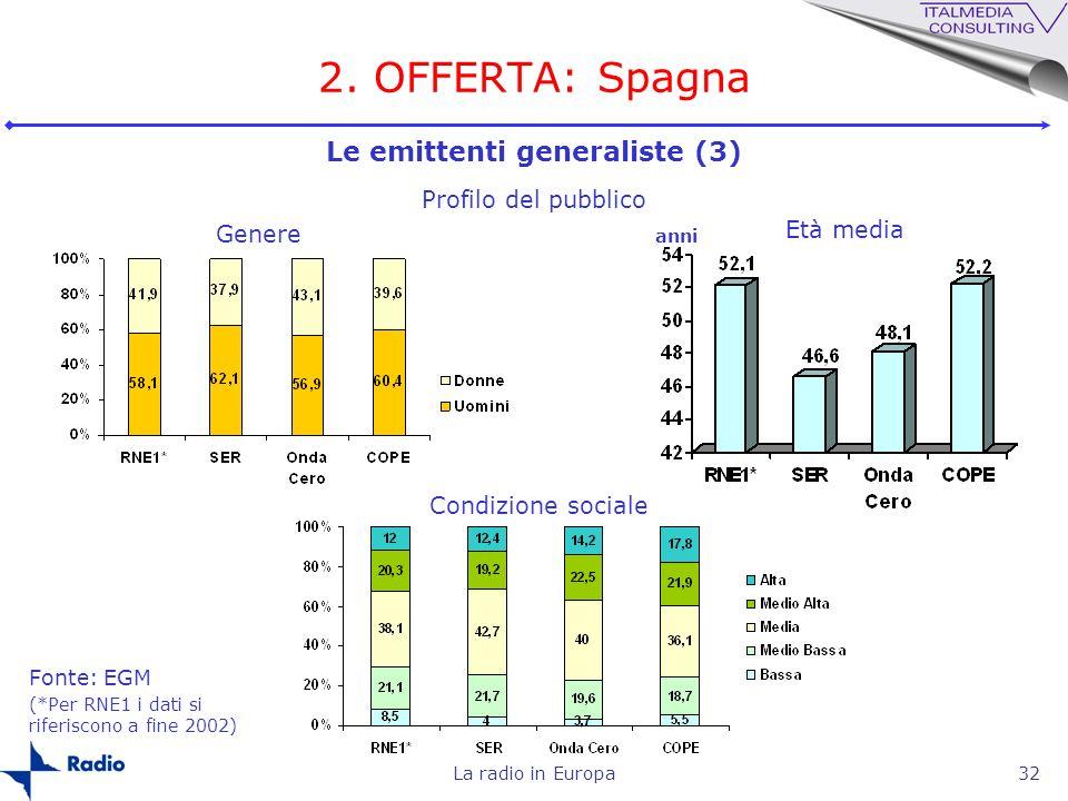 La radio in Europa32 2. OFFERTA: Spagna anni Genere Condizione sociale Età media Le emittenti generaliste (3) Profilo del pubblico Fonte: EGM (*Per RN