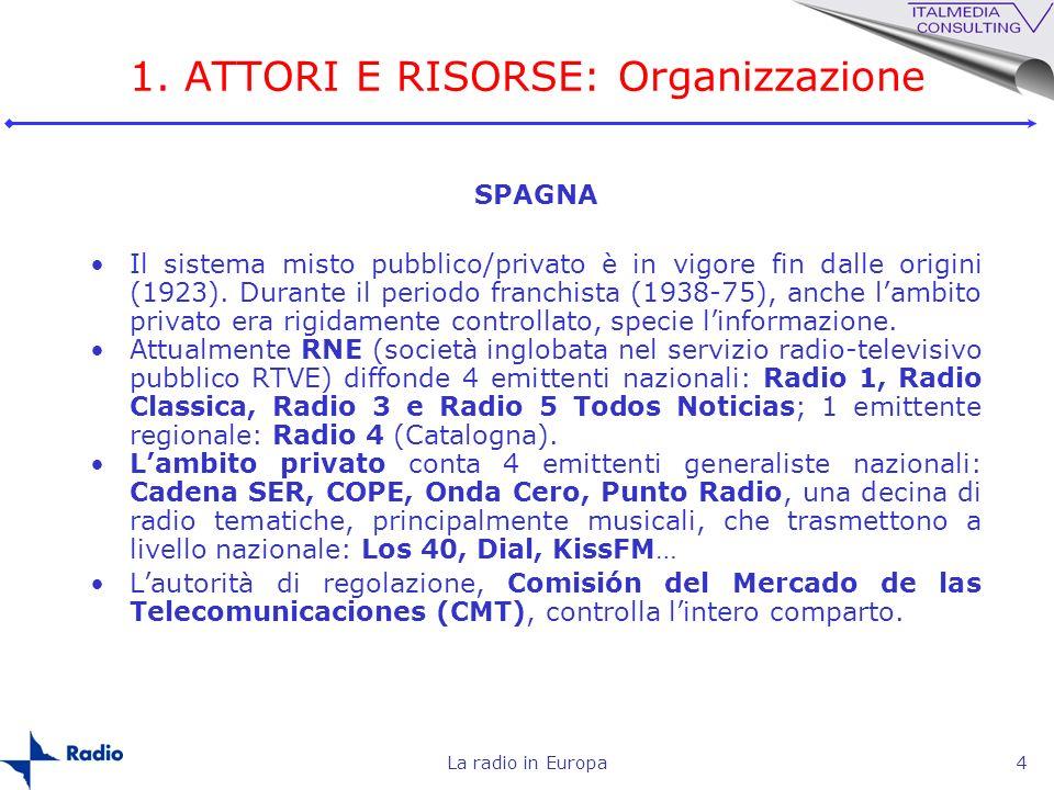 La radio in Europa4 SPAGNA Il sistema misto pubblico/privato è in vigore fin dalle origini (1923). Durante il periodo franchista (1938-75), anche lamb