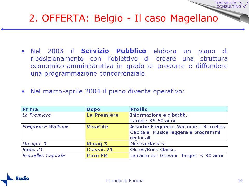 La radio in Europa44 Nel 2003 il Servizio Pubblico elabora un piano di riposizionamento con lobiettivo di creare una struttura economico-amministrativ