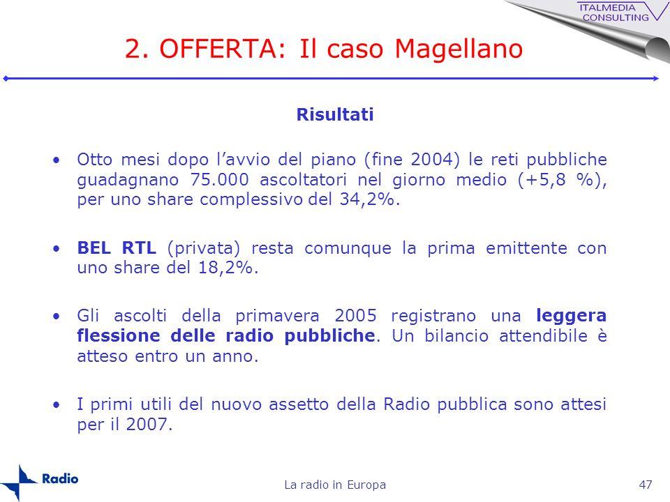 La radio in Europa47 2. OFFERTA: Il caso Magellano Risultati Otto mesi dopo lavvio del piano (fine 2004) le reti pubbliche guadagnano 75.000 ascoltato
