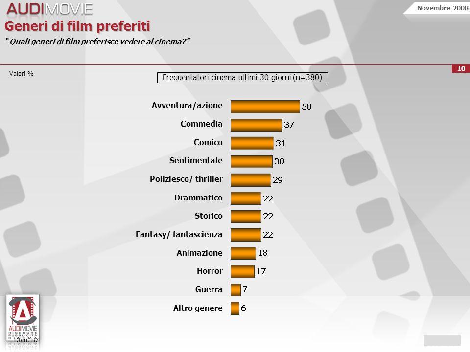Novembre 2008 10 Dom. B7 Generi di film preferiti Quali generi di film preferisce vedere al cinema.