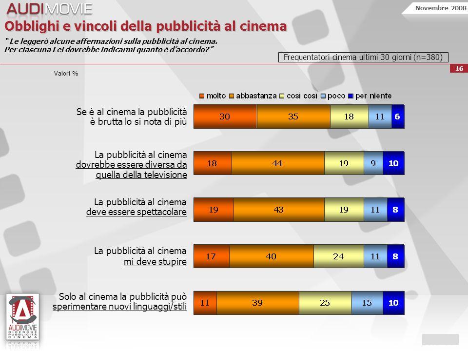 Novembre 2008 16 Obblighi e vincoli della pubblicità al cinema Le leggerò alcune affermazioni sulla pubblicità al cinema.